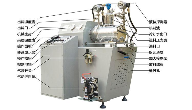 MITR米淇5L涡轮纳米千赢平台官网产品示意图